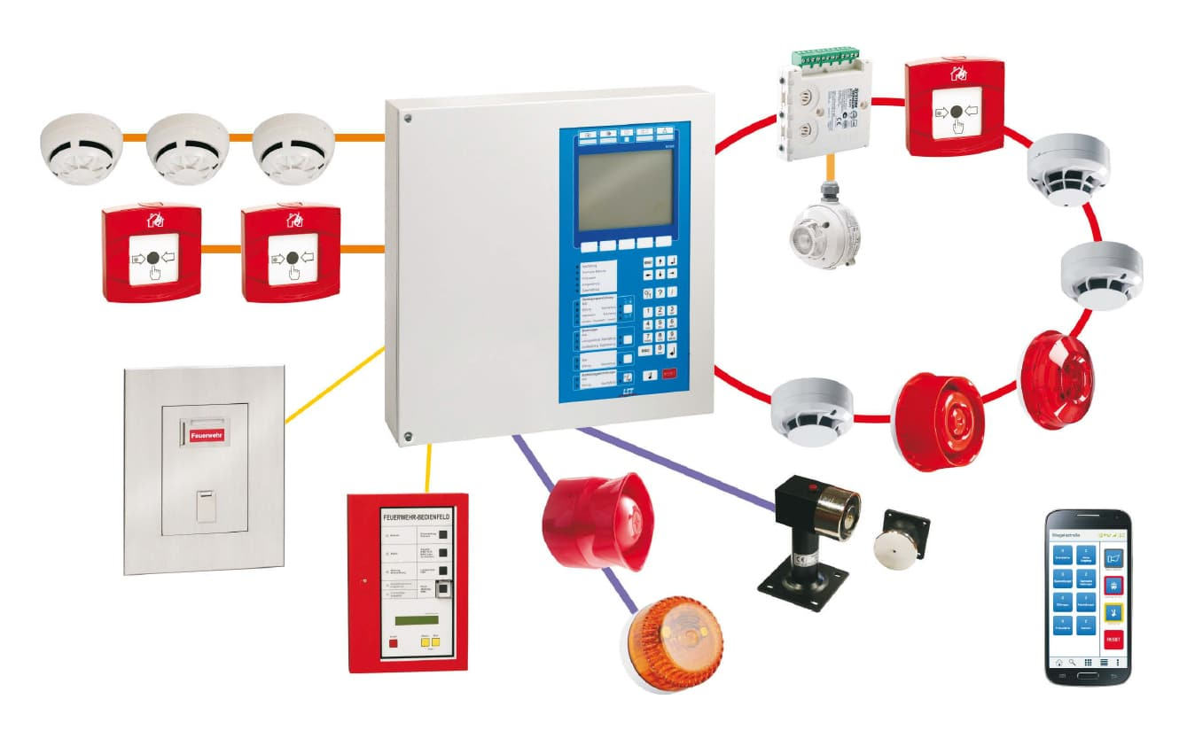 Fire Safety Small Medium And Large Systems